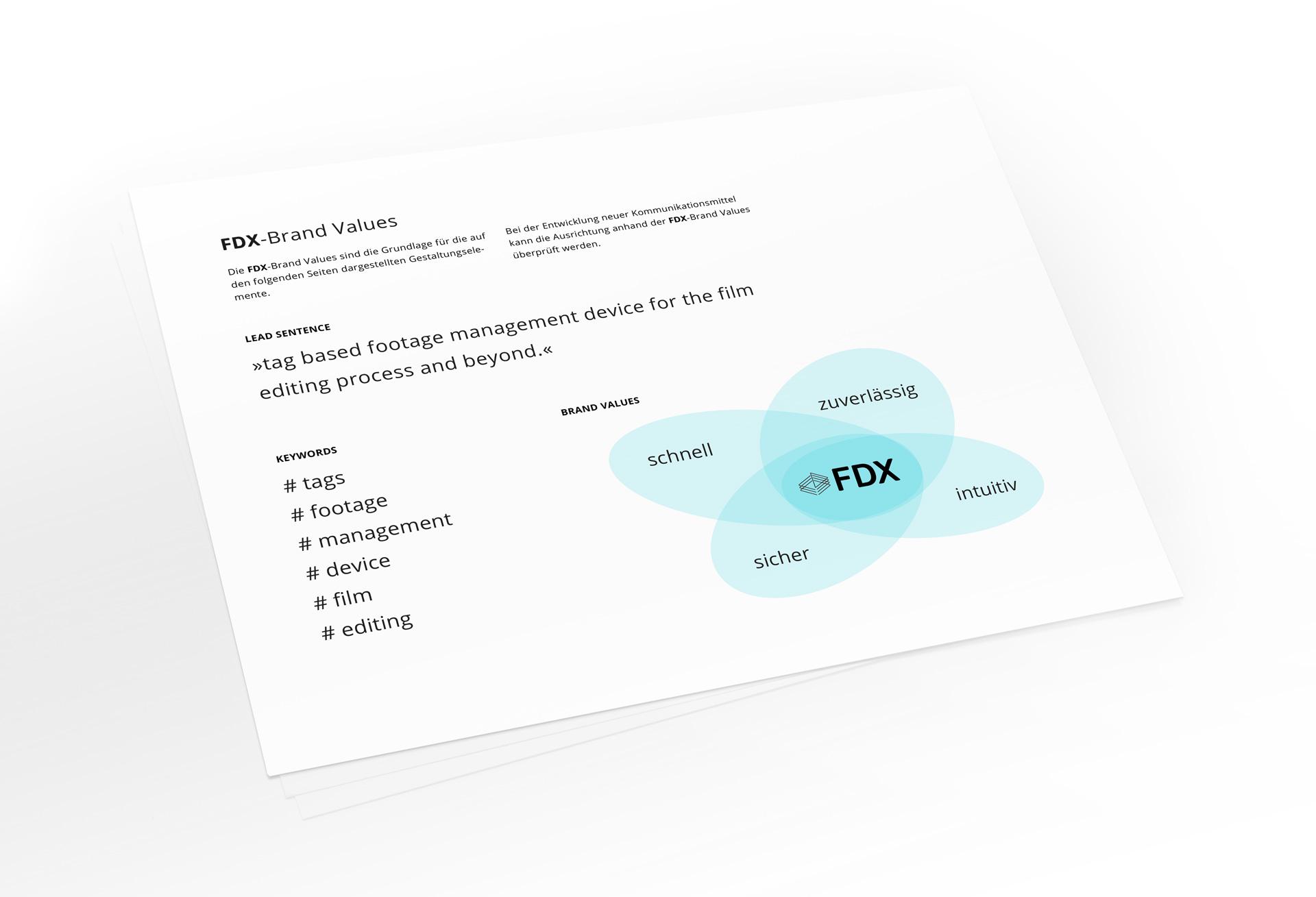 blokstudio_FDX_Markenentwicklung